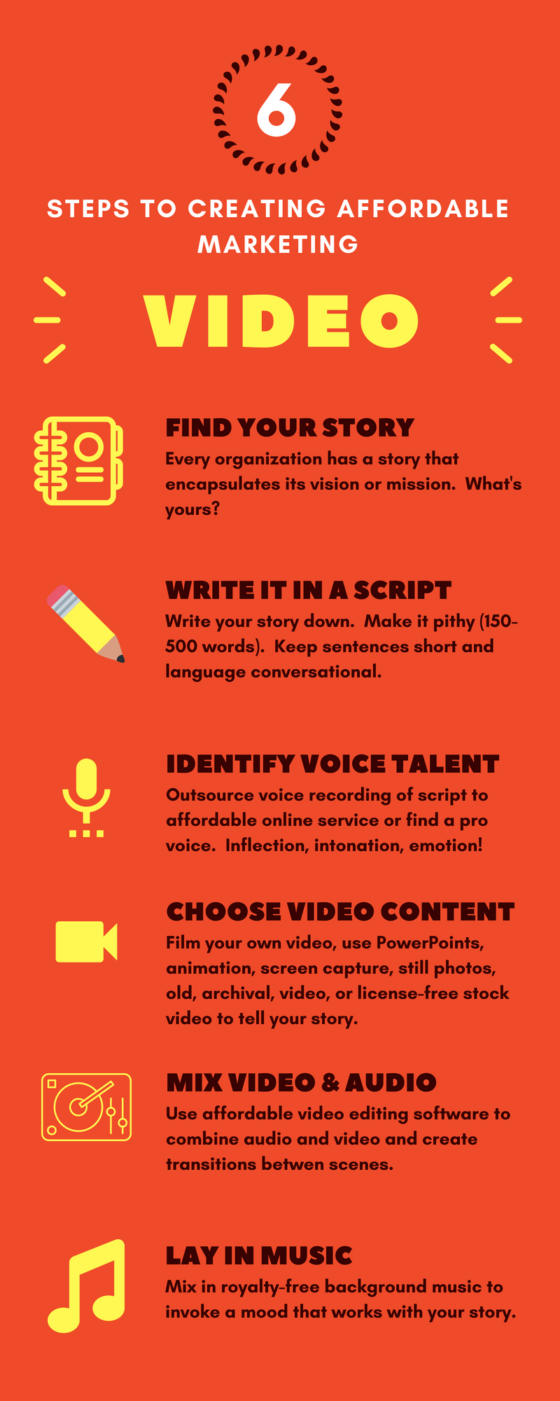 Infographic - 6 Steps to Affordable Video Marketing